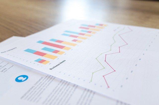 business-cijfers